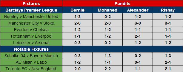 matchday 3 predictions