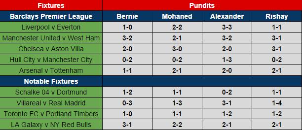 matchday 6 predictions