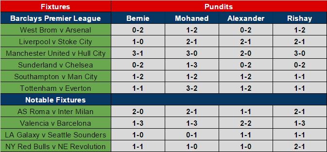 matchday 13 predictions