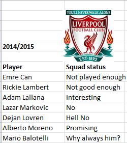 liverpool transfers