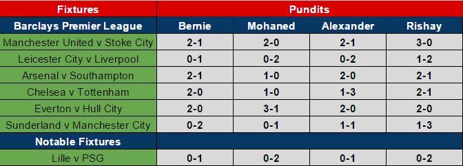matchday 14 predictions