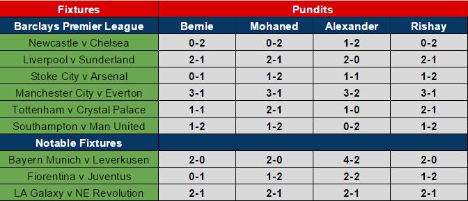 matchday 15 predictions
