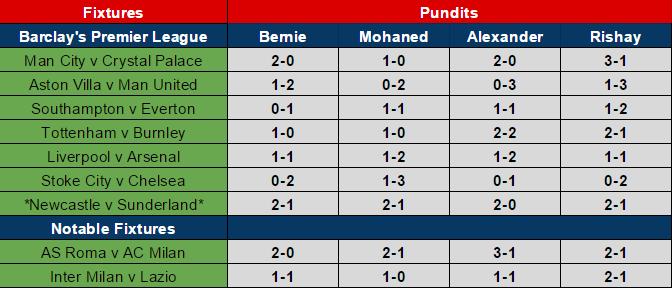 matchday 17 predictions