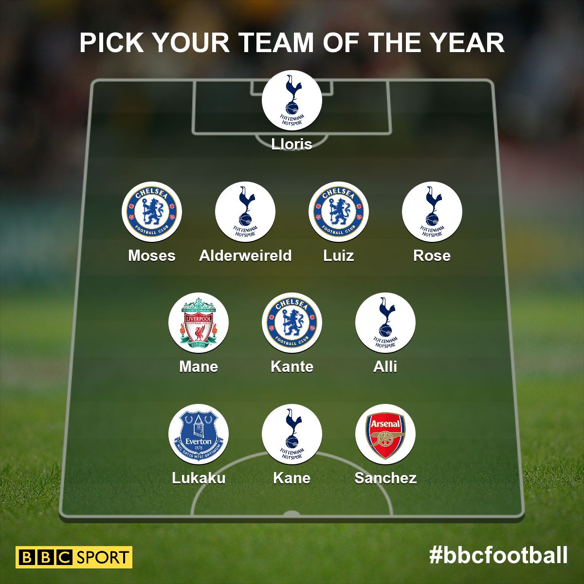premier-league-team-of-the-year-c5099383c76f01e27485d1f5e0596f44